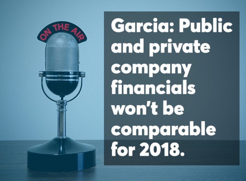 Garcia rev rec podcast image