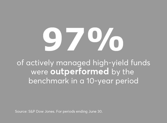 S&P benchmark vs. funds 9