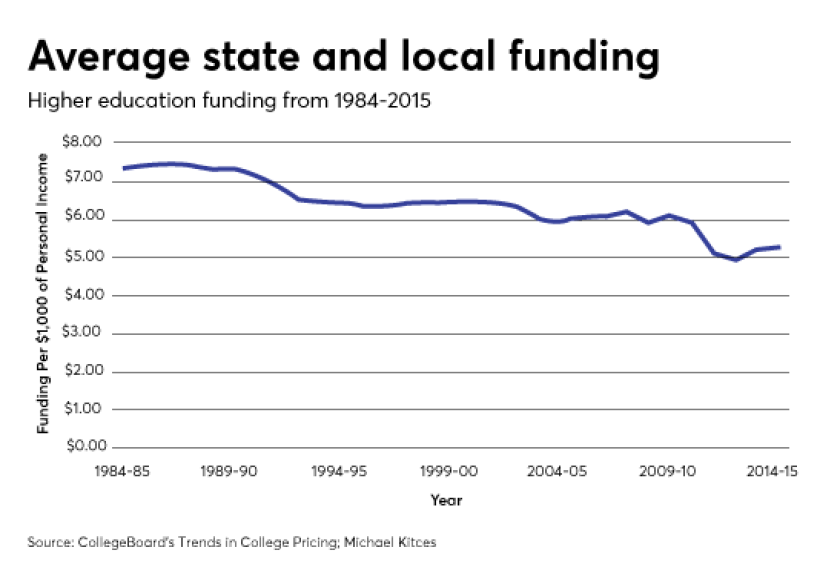 tuition-funding-state-local-IAG