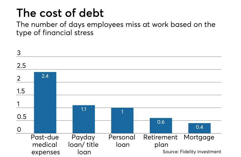 EBN.Debt Mssed Work.8.15.18.png