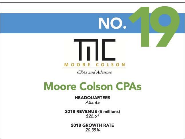 19 - 2019 Fast - Moore Colson.jpg