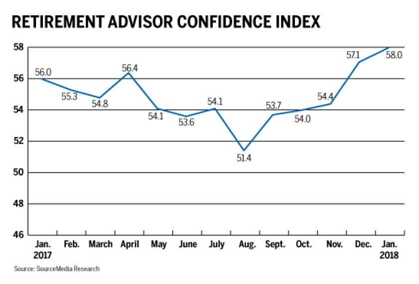 retirement-advisor-confidence-index-0208-iag
