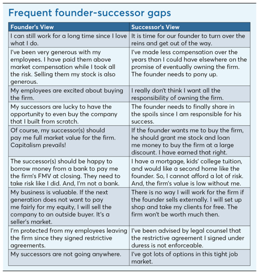 FP0119_Frequent-founder-successor-gaps.png