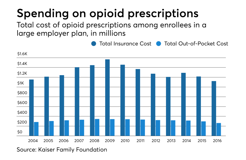 EBN.Opioid.4.8.18.png