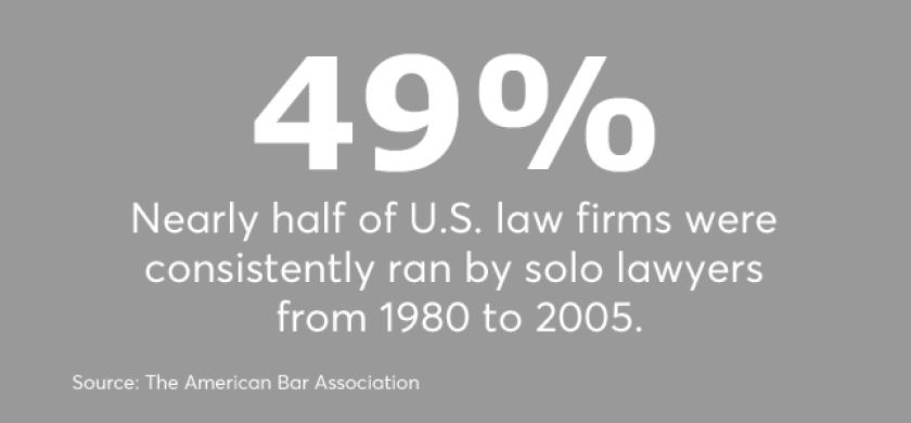 U.S. Law firms