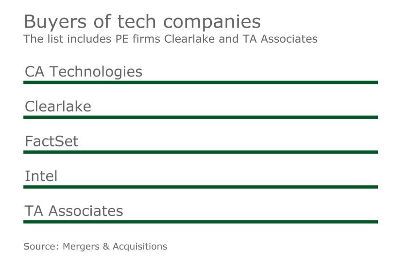 techbuyers