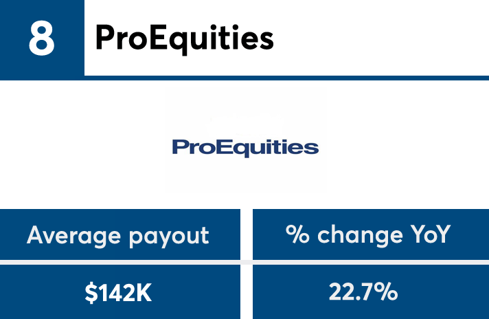 IBDElite2019_payoutgrowth_No8 copy.png