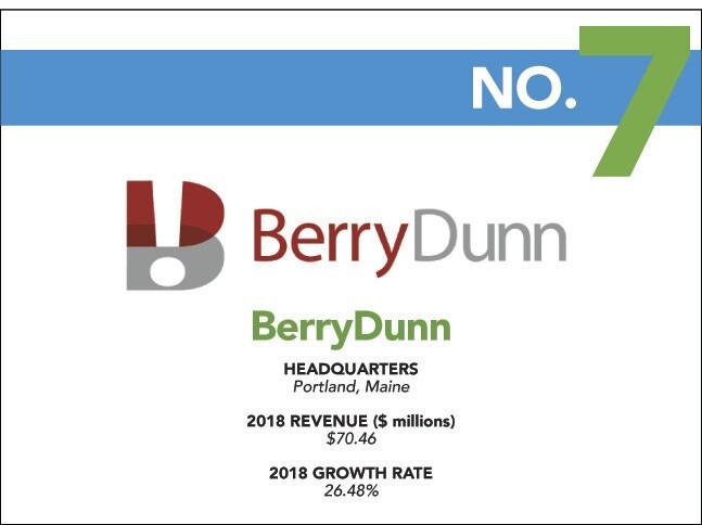 7 - 2019 Fast - BerryDunn.jpg