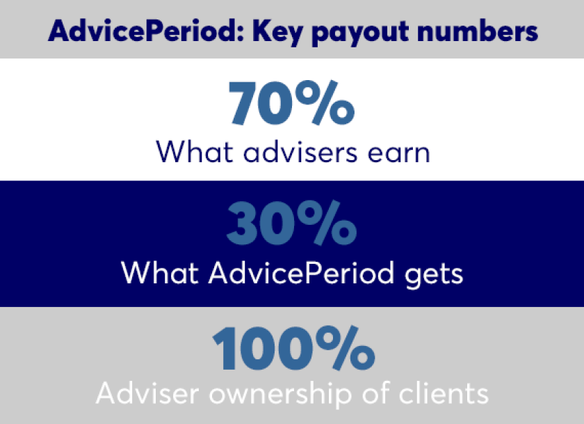 AdvicePeriod data graphic - payout #s 0117.png