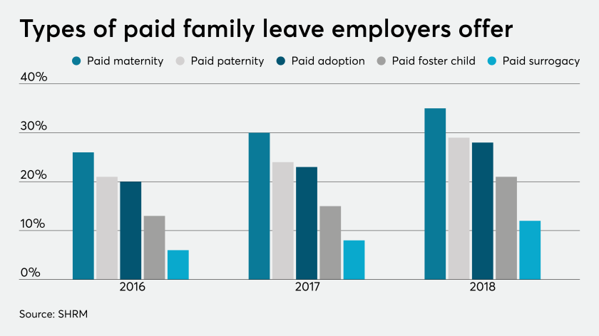 PaidLeave.4.0.NEW.8.8.19.png