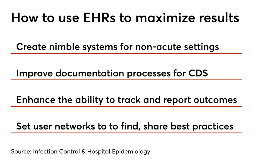 HDM-042419-EHRresults.png