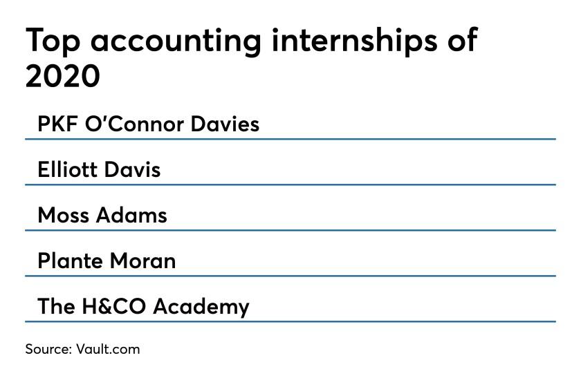 vault-internships-2020