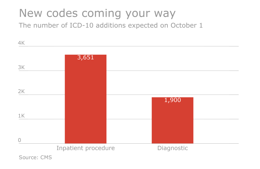 HDM-031516-ICD10.png