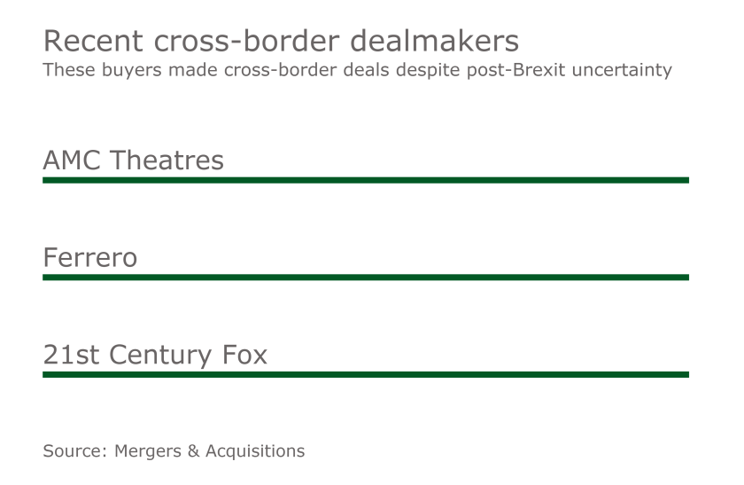 MAJ Cross-Border Dealmakers Infographic